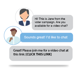 With virtual canvassing, you can send voters a link or schedule for a more convenient time.